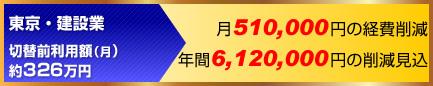 ETCコーポレートカード経費削減事例:東京・土木建設業年間612万円の削減見込