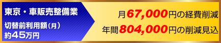 ETCコーポレートカード経費削減事例:東京・車販売整備業年間80万円の削減見込