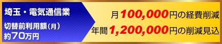 ETCコーポレートカード経費削減事例:埼玉・電気通信業年間120万円の削減見込