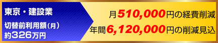 ETCコーポレートカード経費削減事例:東京・建設業年間612万円の削減見込