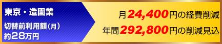 ETCコーポレートカード経費削減事例:東京・造園業年間29万円の削減見込