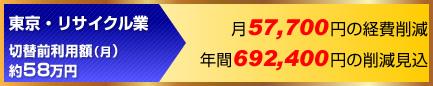 ETCコーポレートカード経費削減事例:東京・リサイクル業年間69万円の削減見込