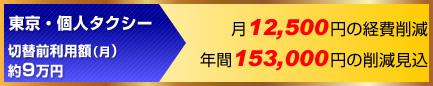 ETCコーポレートカード経費削減事例:東京・個人タクシー年間15万円の削減見込