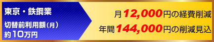 ETCコーポレートカード経費削減事例:東京・鉄鋼業年間14万円の削減見込